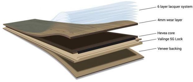 b_621_264_16777215_00_images_bambooandtimber_hurfords_wholesale_timber_flooring_HURFORD_TIMBER_HARDWOOD_FLOORING.jpg