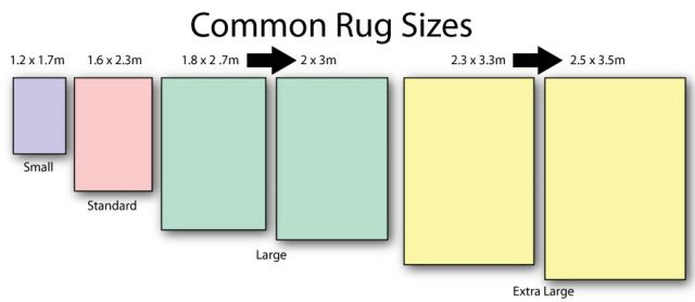 b_640_278_16777215_00_images_rugs_rug-sizes-standard-sizes.jpg